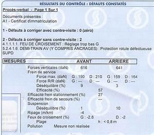 Controle Technique Pour Vente Voiture : dimension garage controle technique pour carte grise ~ Gottalentnigeria.com Avis de Voitures