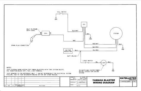 Easy Wiring Diagram For You Blasterforum