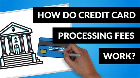 How Do Credit Card Processing Fees Work? Youtube