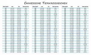 Sternzeichen Und Aszendent Berechnen : image gallery chinesische sternzeichen ~ Themetempest.com Abrechnung
