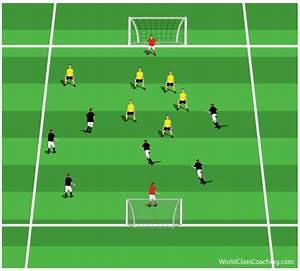 U12 Soccer Positions Diagram 8v8