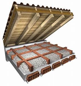 Isolamento Termico Delle Coperture Piane Con Roofmate™ Sl