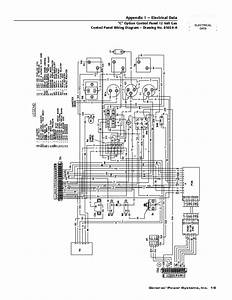 C Option Control Panel Operator U0026 39 S Manual Generac