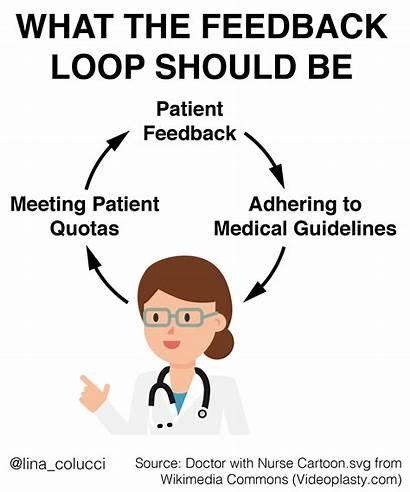 Feedback Loop Key Doctor Missing Medicine Cartoon