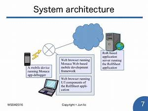 Attendance Management System Using A Mobile Device And A