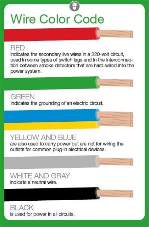 color eee electrical wire color codes eee community