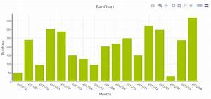 Creating A Bar Chart Using Php