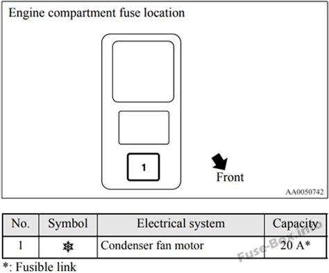 04 Mitsubishi Galant Fuse Box by Fuse Box Diagram Gt Mitsubishi Galant 2004 2012