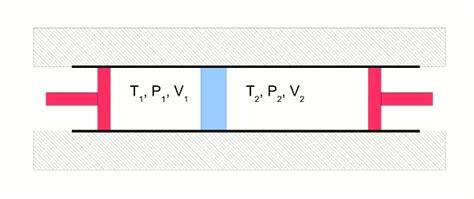 joule thomson koeffizient berechnen joule thomson effekt