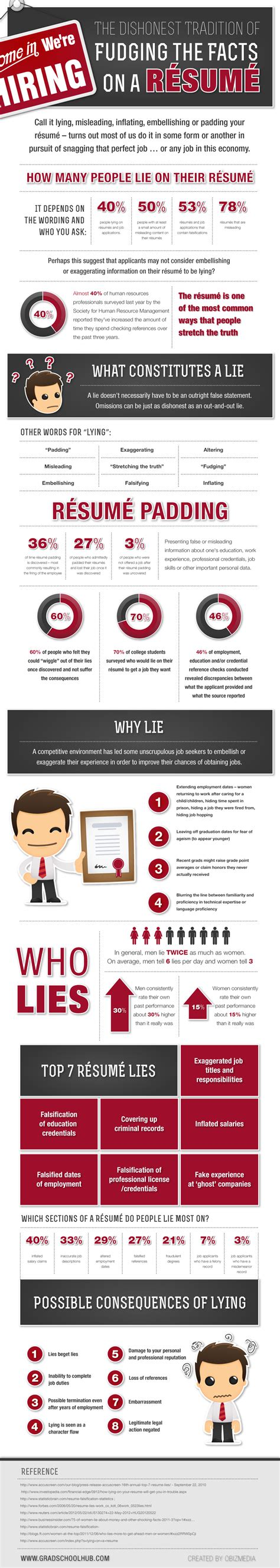 the different ways lie on a resume flexjobs