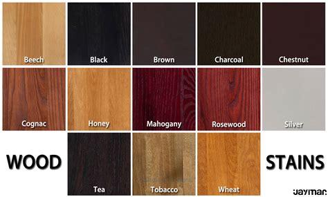 wood stain  wood finish