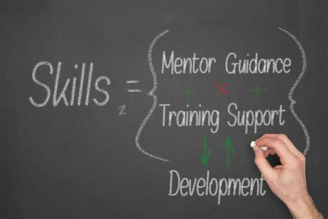 soft business skills     develop
