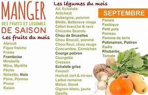 Fruits De Septembre : cuisiner les fruits et l gumes de saison et locaux du mois de septembre je cuisine mon potager ~ Melissatoandfro.com Idées de Décoration