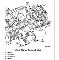 similiar pt cruiser starting problems keywords 2004 chrysler pacifica engine diagram get image about wiring