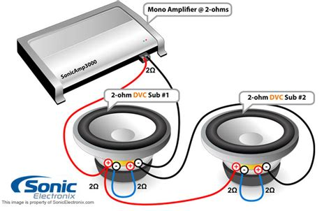 wiring two dual 2 ohm subwoofers to a impedance of 2 ohms can be achieved by wiring the