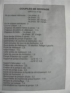 Couple De Serrage : couple de serrage culasse fiat ducato ~ Medecine-chirurgie-esthetiques.com Avis de Voitures