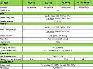 Unipower Customizable 1000w Dc