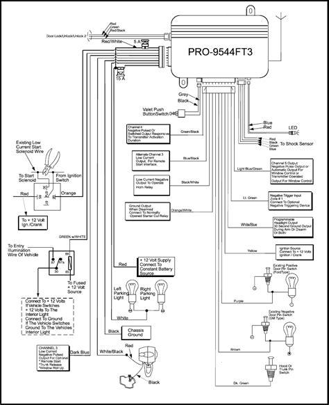 audiovox wiring diagram audiovox remote start wiring diagram diagram auto wiring