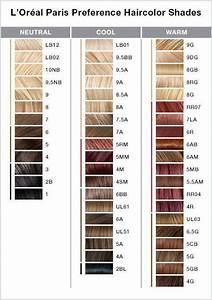 Loreal Majirel Hair Color Chart 5ebba58b18ceb75072f218ab1f089ca1 Hair Color Shades Hair