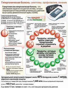 Санаторно-курортное лечение диабета и гипертонии