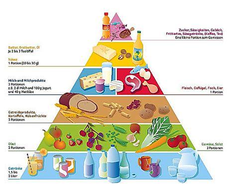 gesundes essen abends abnehmen