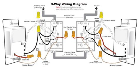 3 ways dimmer switch wiring diagram basic 3 way dimmers switches a 3 way dimmer switch is
