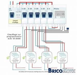 Thermostat Programmable Sans Fil Radiateur Electrique : thermostat d 39 ambiance et fil pilote ~ Premium-room.com Idées de Décoration