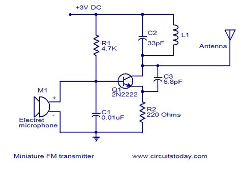 How Calculate The Frequency Transmitter