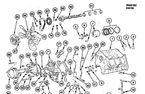 92 Grand Am Engine Diagram by Wrg 1615 Chevy 3800 Engine Diagram