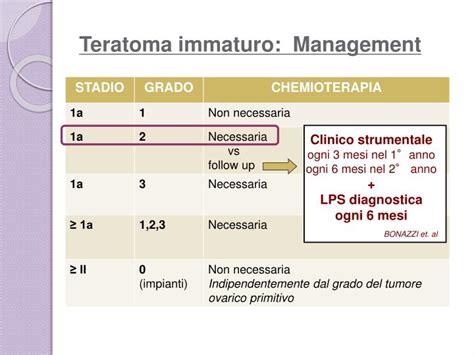 Docce Parietocoliche by Ppt Teratoma Immaturo Dell Ovaio Powerpoint Presentation