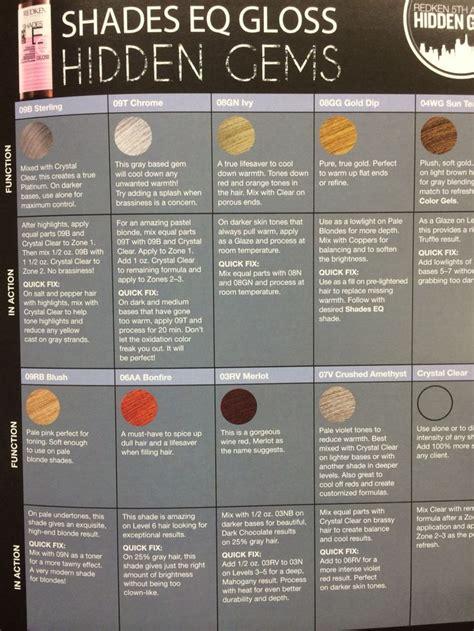 redken shades eq color formulas 17 best images about eq shades redken on