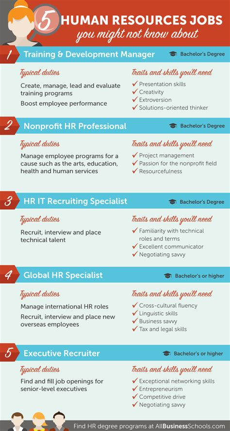 hr careers read about career path options all business
