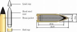 7 62 Mm Armor Piercing  Ap  Bullet  Measurements In Mm