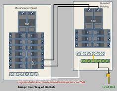 Generator Transfer Switch Wiring Diagram Home Stuff