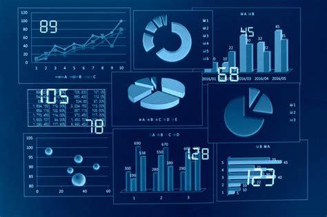 kpis  measure  project teams effectiveness cio