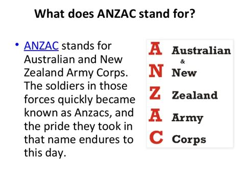 Define Stand By by What Does Anzac Stand For Anzac Meaning Fire