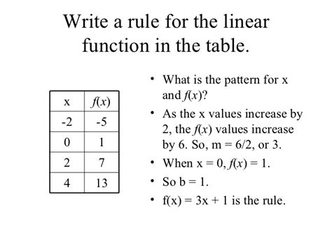 input output table rule solver input and output rule calculator