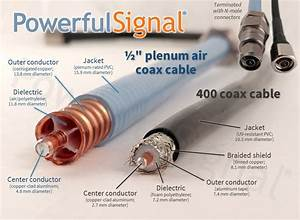 Cell Signal Booster Coax Cable  The Complete Guide