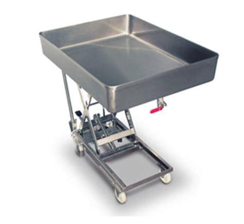 maintenance cuisine professionnelle equipement inox pour la cuisine professionnelle 13 cfp