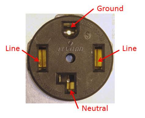 How Test The Voltage Your Dryer Outlet Green