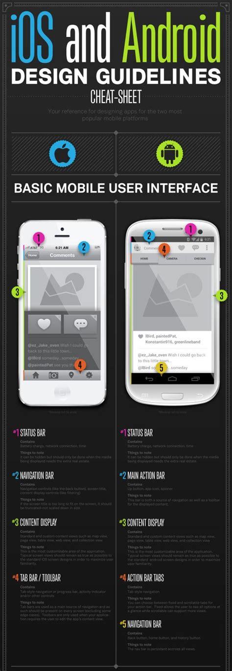 mobile web developer 30 cheatsheets and infographics for mobile app developers