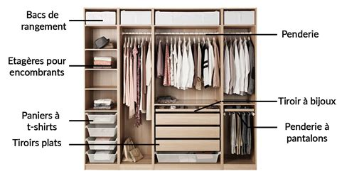 agencement d une chambre dressing chambre 15 aménagements pour réussir votre dressing