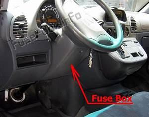 Fuse Box Diagram Dodge Sprinter  2002