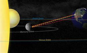 Orbit of Mercury - Universe Today