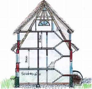 Haus Am Deich Wohnungen
