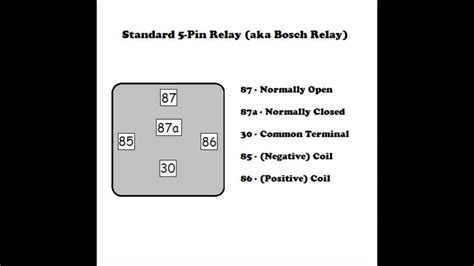 pin relay works youtube