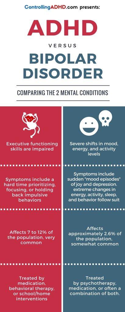adhd  bipolar disorder infograph