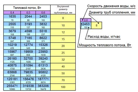 Расчет системы отопления пример . для сопоставления энергий различного рода введена формула тепловой мощности n = q δ t где