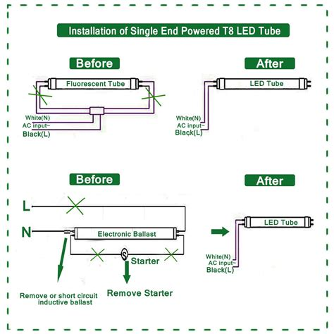 Fluorescent Wiring Diagram by Led Fluorescent Wiring Diagram Bookingritzcarlton Info