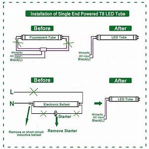 T8 Led Fixture Wiring Diagram